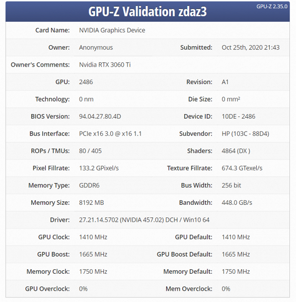 The characteristics of the November news from Nvidia have been confirmed.  GeForce RTX 3060 Ti received 4864 CUDA cores, 8 GB of memory and GPU up to 1665 MHz