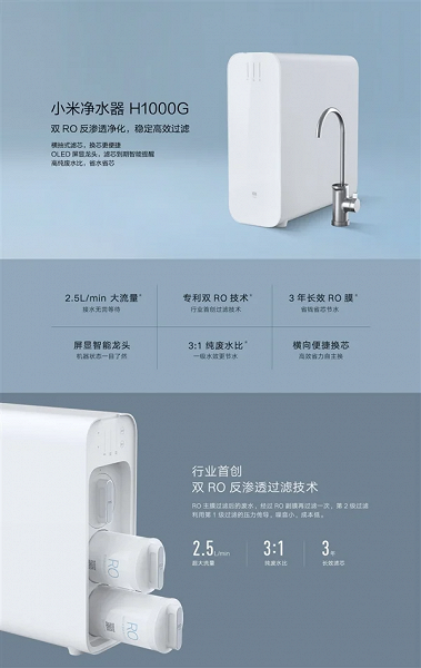 Xiaomi introduced a mixer with a screen and the fastest water purifier