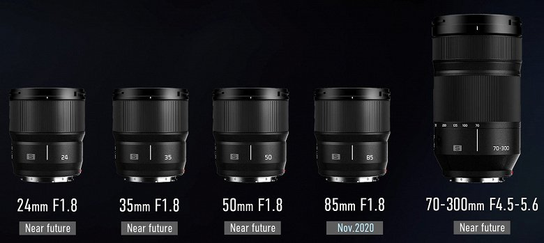 Panasonic Lumix S 85mm F1.8 Lens Specifications and Image Revealed