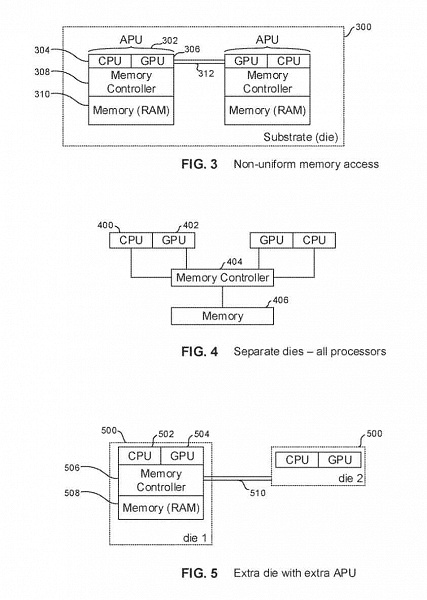Can the PlayStation 5 Pro get dual GPUs?  Sony already has a corresponding patent