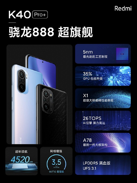 Top Samsung AMOLED screen, Snapdragon 888 and 100MP camera for $ 430.  Redmi K40 Pro + sales start in China