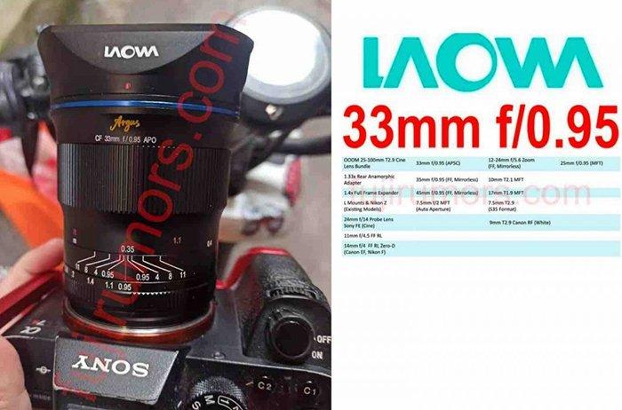 Laowa Argus 33mm F0.95 lens launch date announced